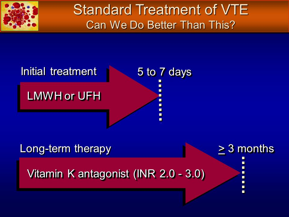 Vitamin K antagonist (INR 2.0 - 3.0) > 3 months LMWH or UFH 5 to 7 days Initial treatment Long-term therapy Standard Treatment of VTE Can We Do Better Than This