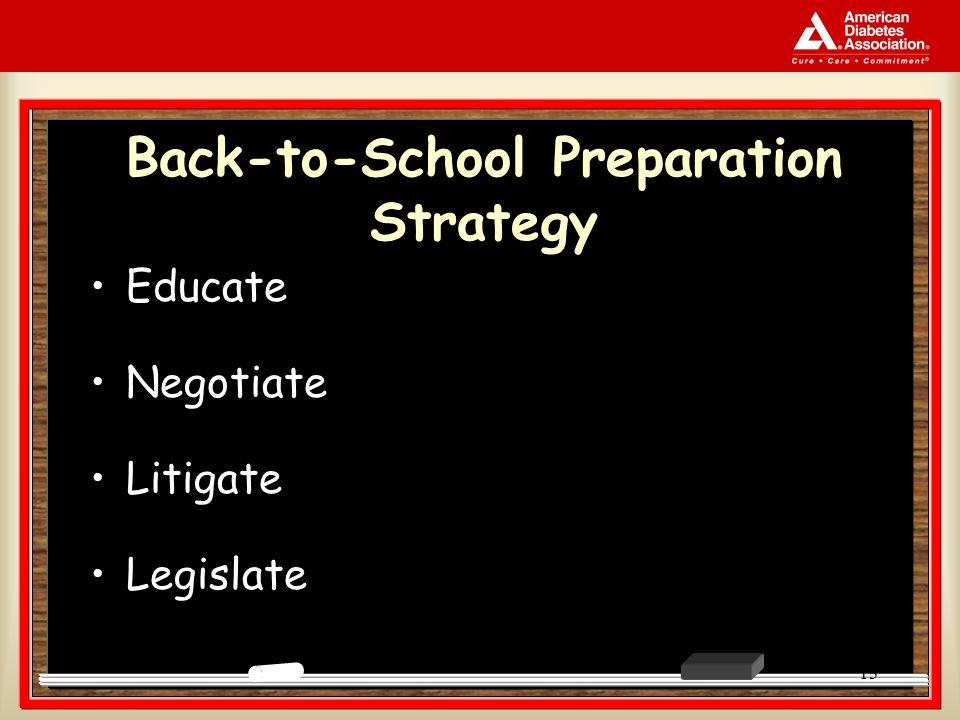 13 Back-to-School Preparation Strategy Educate Negotiate Litigate Legislate