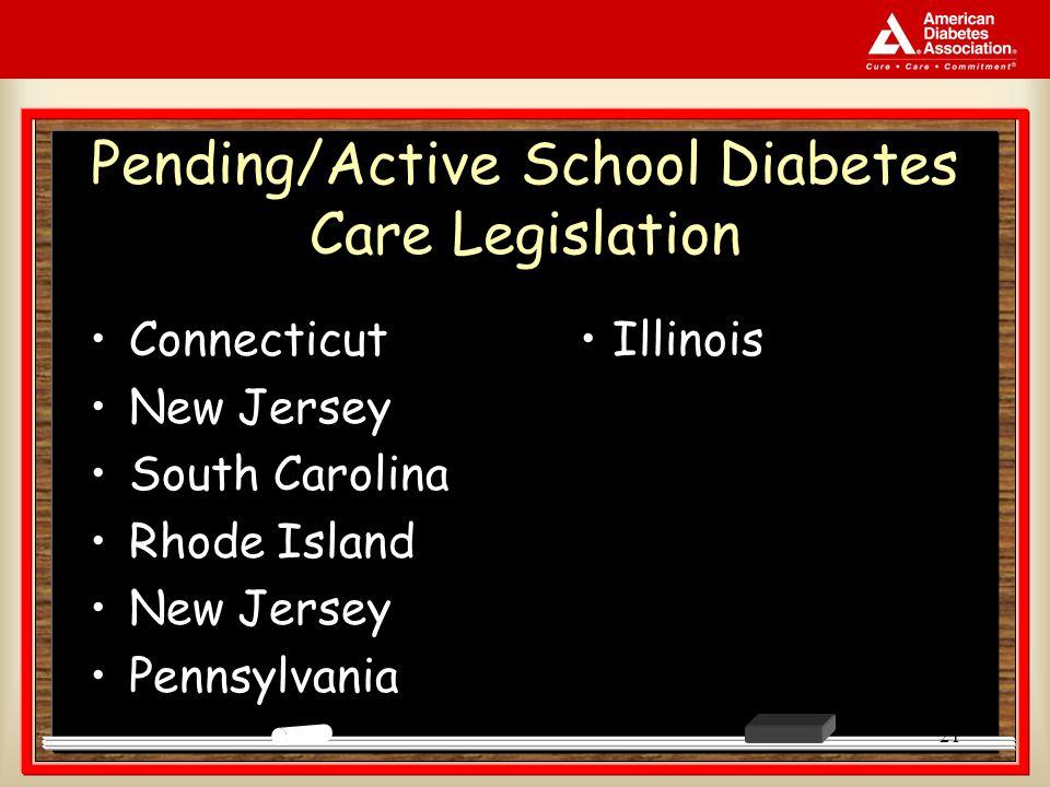 21 Pending/Active School Diabetes Care Legislation Connecticut New Jersey South Carolina Rhode Island New Jersey Pennsylvania Illinois