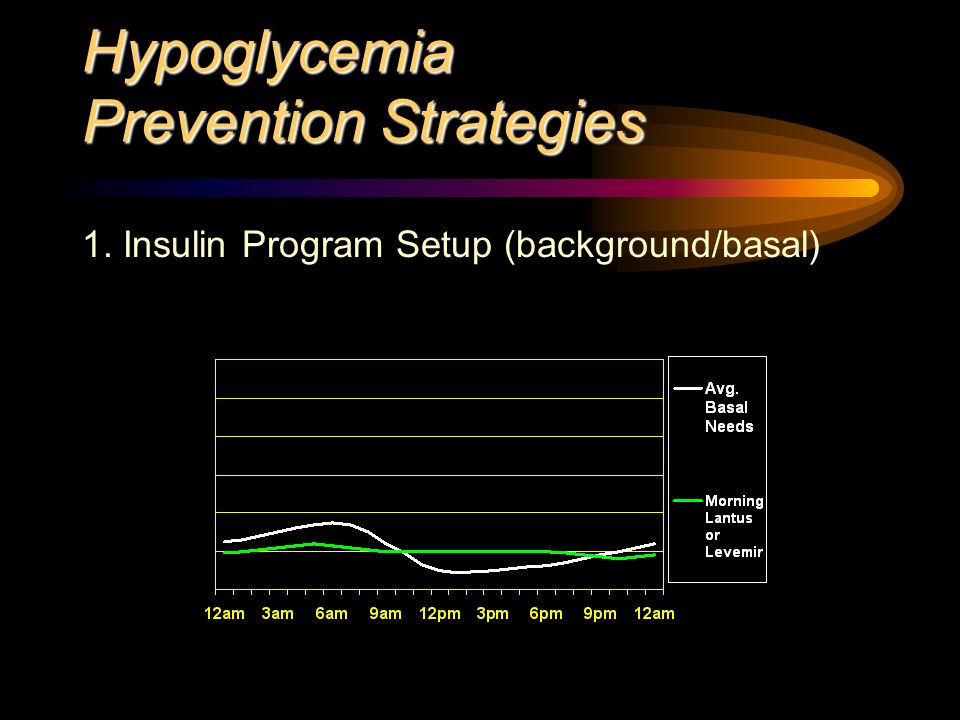 Hypoglycemia Prevention Strategies 1. Insulin Program Setup (background/basal)