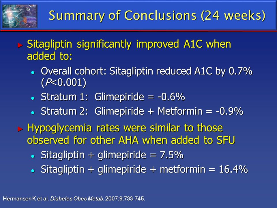 Summary of Conclusions (24 weeks) Sitagliptin significantly improved A1C when added to: Sitagliptin significantly improved A1C when added to: Overall
