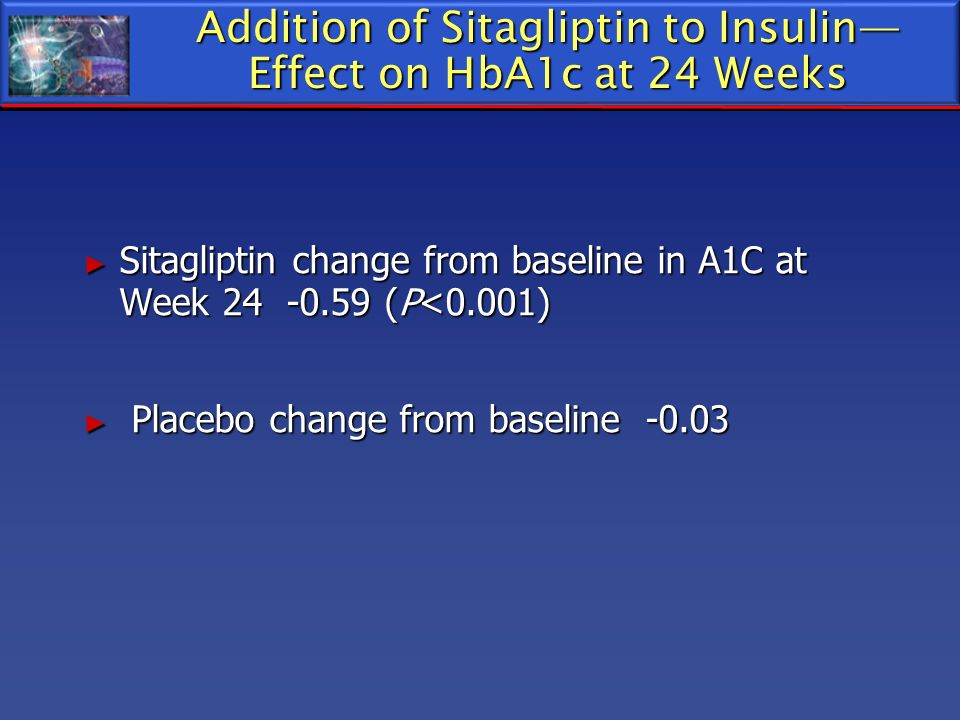 Addition of Sitagliptin to Insulin Effect on HbA1c at 24 Weeks Sitagliptin change from baseline in A1C at Week 24 -0.59 (P<0.001) Sitagliptin change f