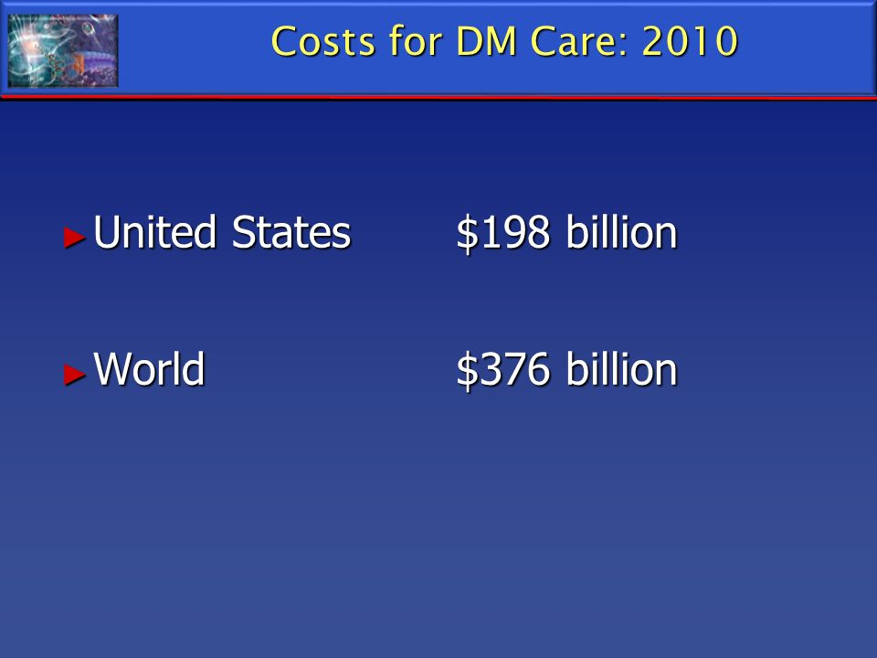 Costs for DM Care: 2010 United States $198 billion United States $198 billion World $376 billion World $376 billion