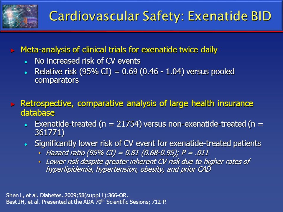 Cardiovascular Safety: Exenatide BID Meta-analysis of clinical trials for exenatide twice daily Meta-analysis of clinical trials for exenatide twice d