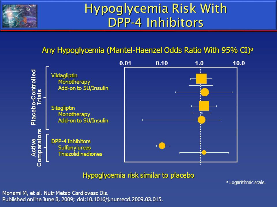 Hypoglycemia Risk With DPP-4 Inhibitors Monami M, et al. Nutr Metab Cardiovasc Dis. Published online June 8, 2009; doi:10.1016/j.numecd.2009.03.015. H