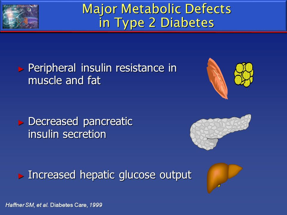 Major Metabolic Defects in Type 2 Diabetes Peripheral insulin resistance in muscle and fat Peripheral insulin resistance in muscle and fat Decreased p