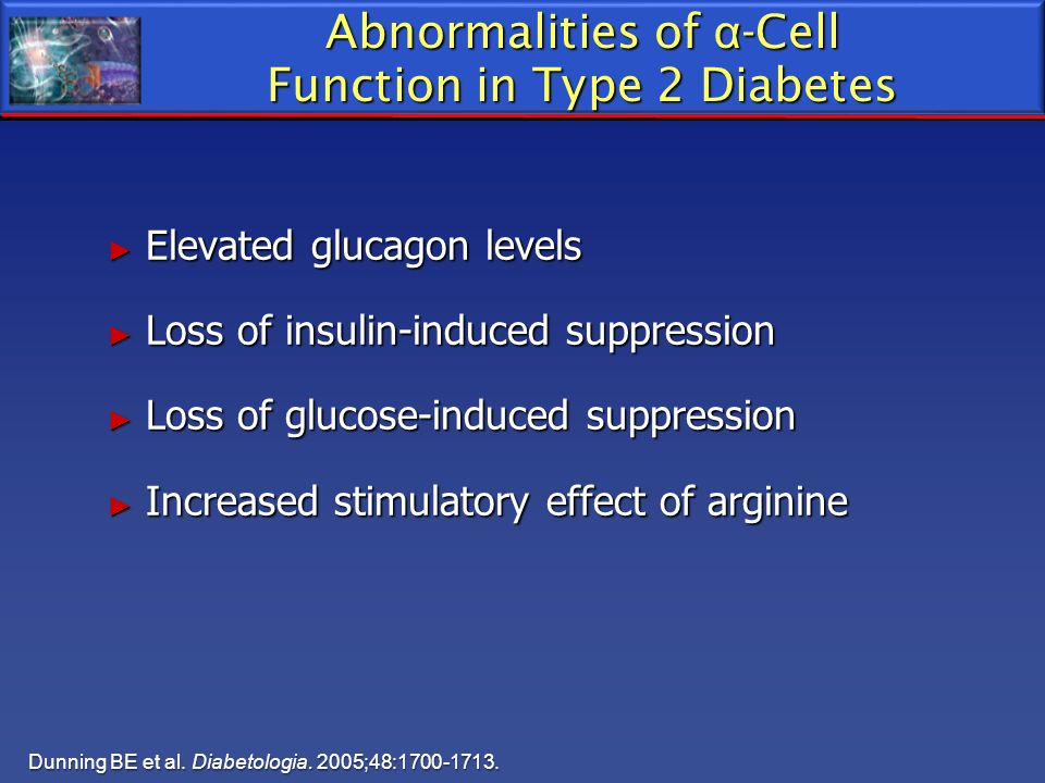 Abnormalities of α -Cell Function in Type 2 Diabetes Elevated glucagon levels Elevated glucagon levels Loss of insulin-induced suppression Loss of ins