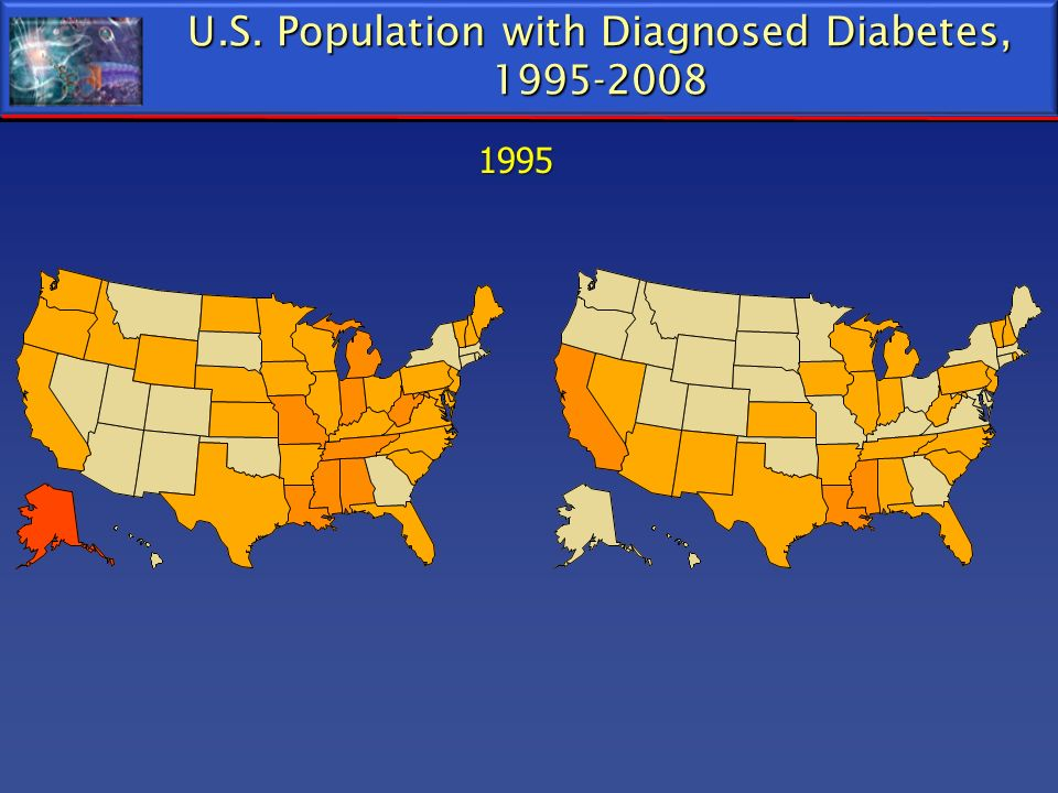 1995 U.S. Population with Diagnosed Diabetes, 1995-2008