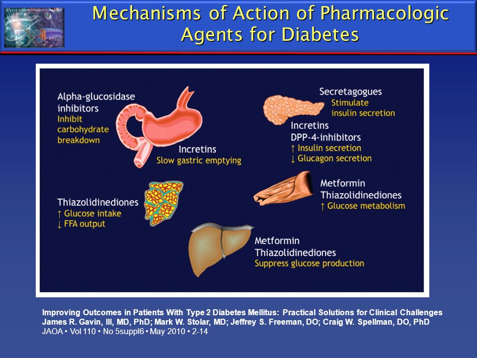 Mechanisms of Action of Pharmacologic Agents for Diabetes Improving Outcomes in Patients With Type 2 Diabetes Mellitus: Practical Solutions for Clinic