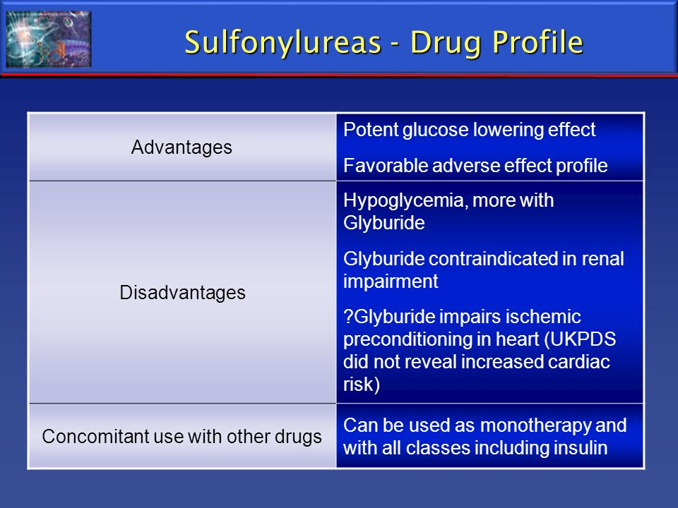Sulfonylureas - Drug Profile Advantages Potent glucose lowering effect Favorable adverse effect profile Disadvantages Hypoglycemia, more with Glyburid
