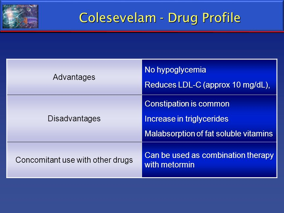 Colesevelam - Drug Profile Advantages No hypoglycemia Reduces LDL-C (approx 10 mg/dL), Disadvantages Constipation is common Increase in triglycerides