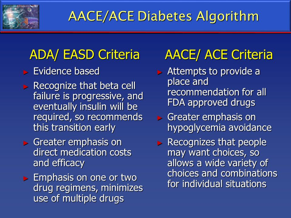 ADA/ EASD Criteria Evidence based Evidence based Recognize that beta cell failure is progressive, and eventually insulin will be required, so recommen