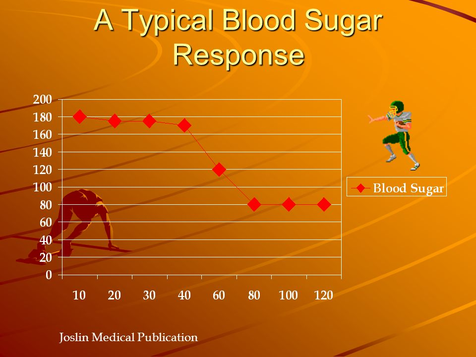 A Typical Blood Sugar Response Joslin Medical Publication