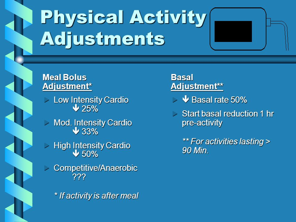 Physical Activity Adjustments Meal Bolus Adjustment* Low Intensity Cardio 25% Low Intensity Cardio 25% Mod. Intensity Cardio 33% Mod. Intensity Cardio