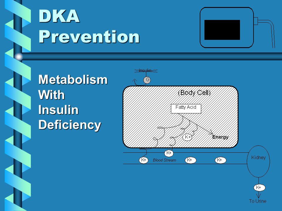 DKA Prevention MetabolismWithInsulinDeficiency