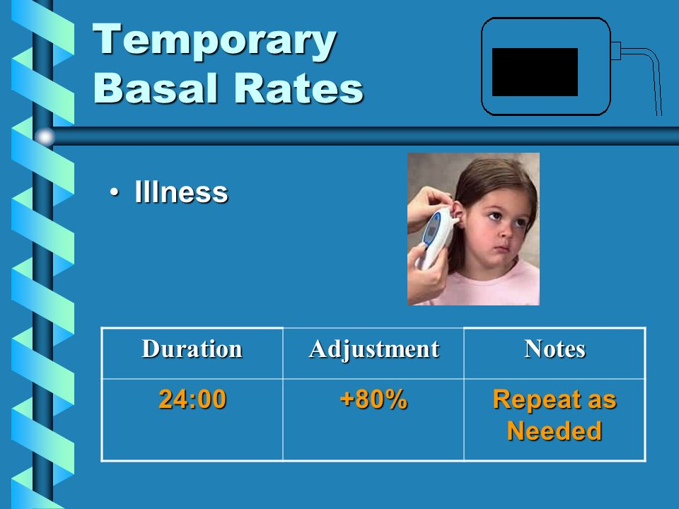Temporary Basal Rates IllnessIllnessDurationAdjustmentNotes24:00+80% Repeat as Needed