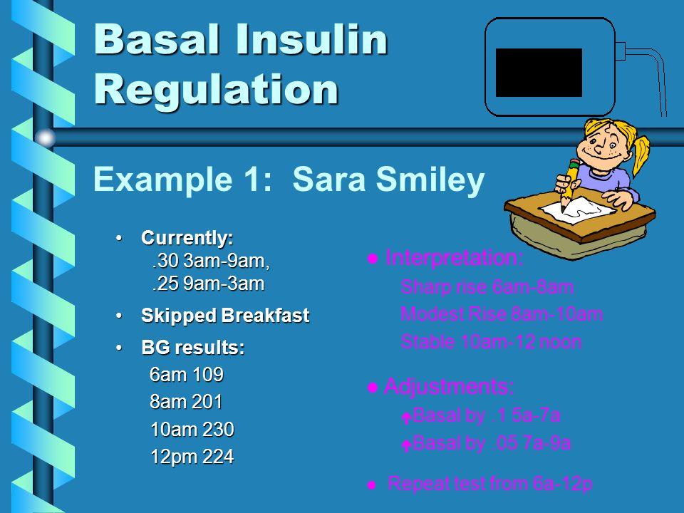 Basal Insulin Regulation Example 1: Sara Smiley Currently:Currently:.30 3am-9am,.30 3am-9am,.25 9am-3am.25 9am-3am Skipped BreakfastSkipped Breakfast