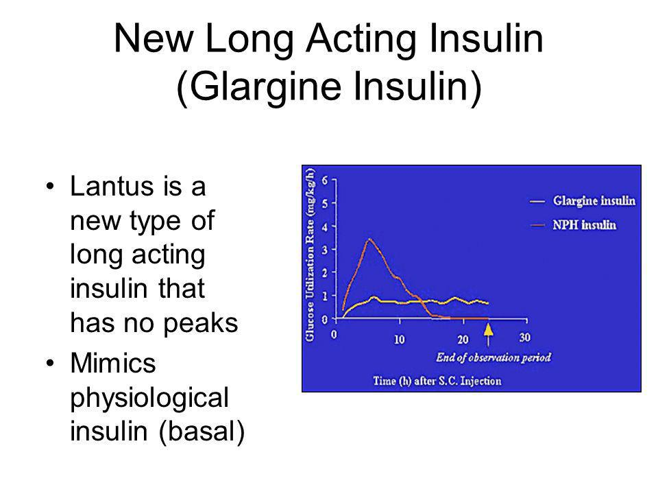 New Long Acting Insulin (Glargine Insulin) Lantus is a new type of long acting insulin that has no peaks Mimics physiological insulin (basal)