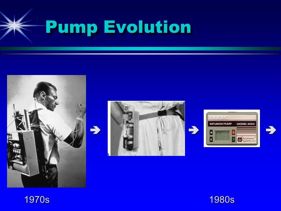 Modern Day Insulin Pumps