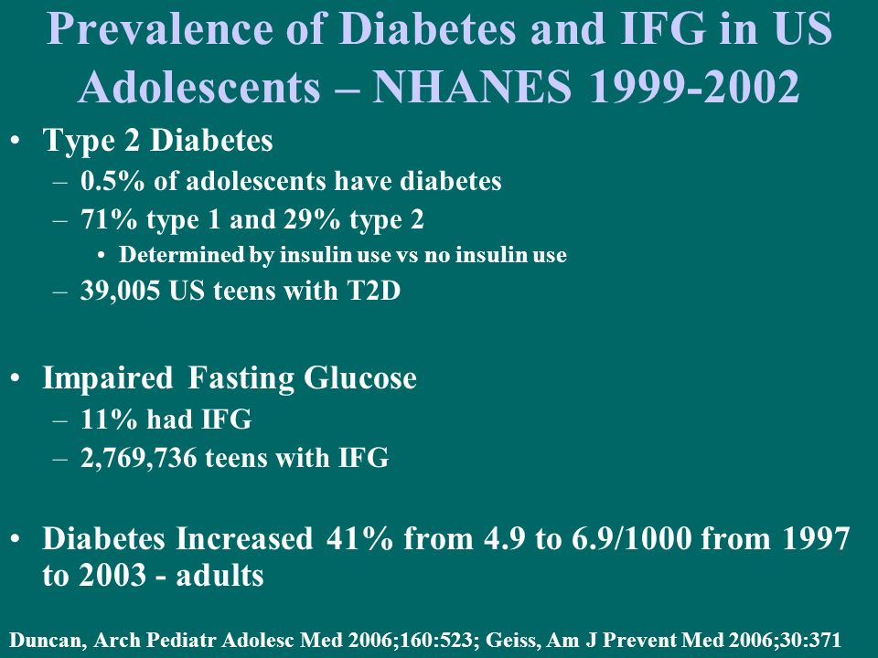 TREATMENT GOALS Glucose control, HbA1c <7% –Eliminate symptoms of hyperglycemia Maintenance of reasonable body weight Improve cardiovascular risk factors Reduce microvascular complications Improvement in physical and emotional well-being Goals (Diabetes Care, 2000) FG 80-120 PP 100-160 Bed 100-160 A1c <7.0