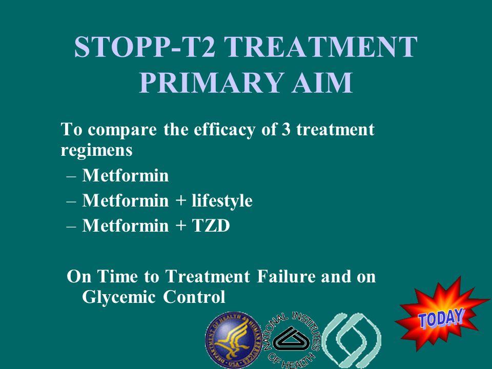STOPP-T2 TREATMENT PRIMARY AIM To compare the efficacy of 3 treatment regimens –Metformin –Metformin + lifestyle –Metformin + TZD On Time to Treatment