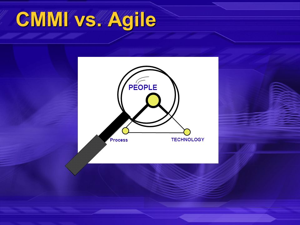 CMMI vs. Agile PEOPLE TECHNOLOGY Process
