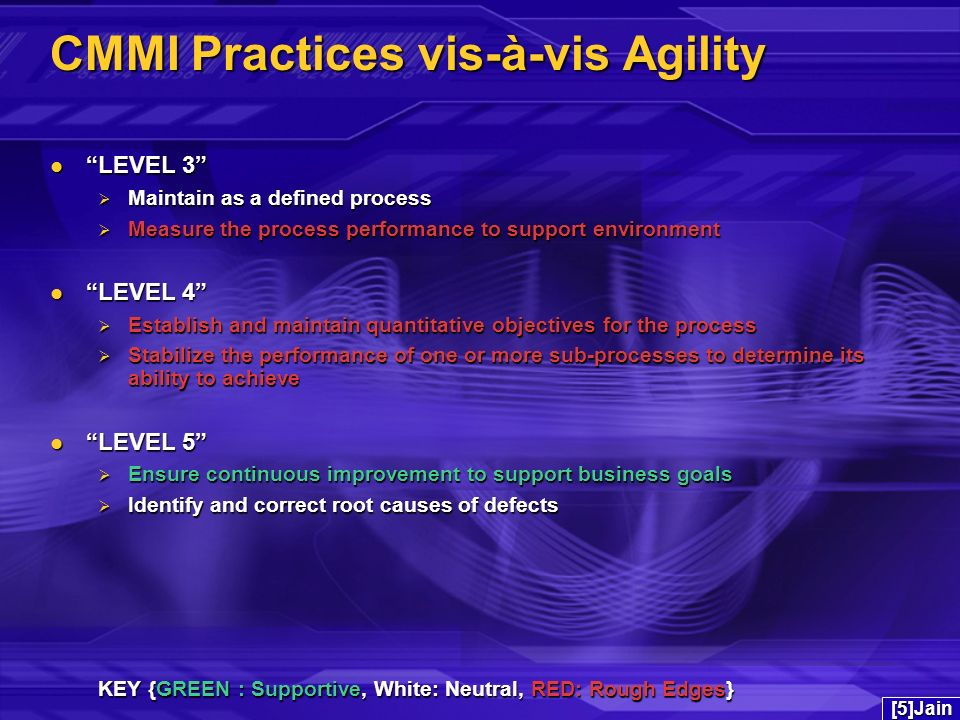 CMMI Practices vis-à-vis Agility LEVEL 3 LEVEL 3 Maintain as a defined process Maintain as a defined process Measure the process performance to support environment Measure the process performance to support environment LEVEL 4 LEVEL 4 Establish and maintain quantitative objectives for the process Establish and maintain quantitative objectives for the process Stabilize the performance of one or more sub-processes to determine its ability to achieve Stabilize the performance of one or more sub-processes to determine its ability to achieve LEVEL 5 LEVEL 5 Ensure continuous improvement to support business goals Ensure continuous improvement to support business goals Identify and correct root causes of defects Identify and correct root causes of defects KEY {GREEN : Supportive, White: Neutral, RED: Rough Edges} [5]Jain