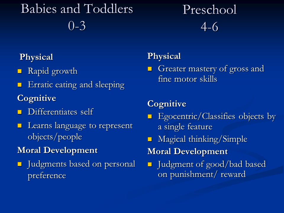 Babies and Toddlers 0-3 Physical Physical Rapid growth Rapid growth Erratic eating and sleeping Erratic eating and sleepingCognitive Differentiates self Differentiates self Learns language to represent objects/people Learns language to represent objects/people Moral Development Judgments based on personal preference Judgments based on personal preference Physical Greater mastery of gross and fine motor skills Cognitive Egocentric/Classifies objects by a single feature Magical thinking/Simple Moral Development Judgment of good/bad based on punishment/ reward Preschool 4-6
