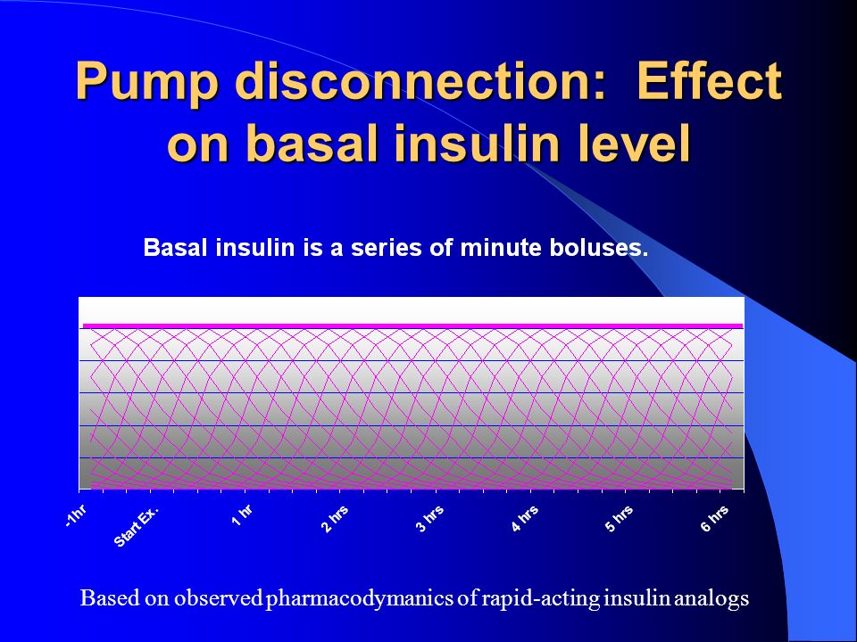 Pump disconnection: Effect on basal insulin level Based on observed pharmacodymanics of rapid-acting insulin analogs