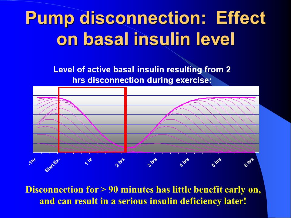 Pump disconnection: Effect on basal insulin level Disconnection for > 90 minutes has little benefit early on, and can result in a serious insulin defi