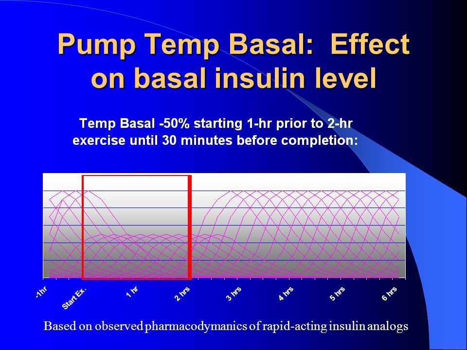 Pump Temp Basal: Effect on basal insulin level Based on observed pharmacodymanics of rapid-acting insulin analogs