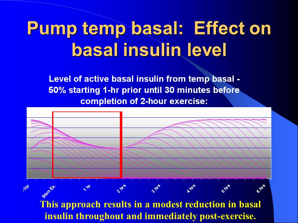 Pump temp basal: Effect on basal insulin level This approach results in a modest reduction in basal insulin throughout and immediately post-exercise.