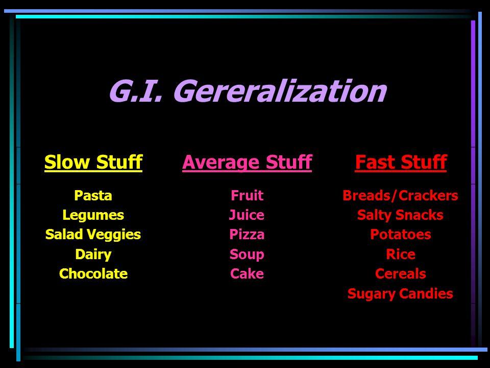 G.I. Gereralization Slow StuffAverage StuffFast Stuff Pasta Legumes Salad Veggies Dairy Chocolate Fruit Juice Pizza Soup Cake Breads/Crackers Salty Sn