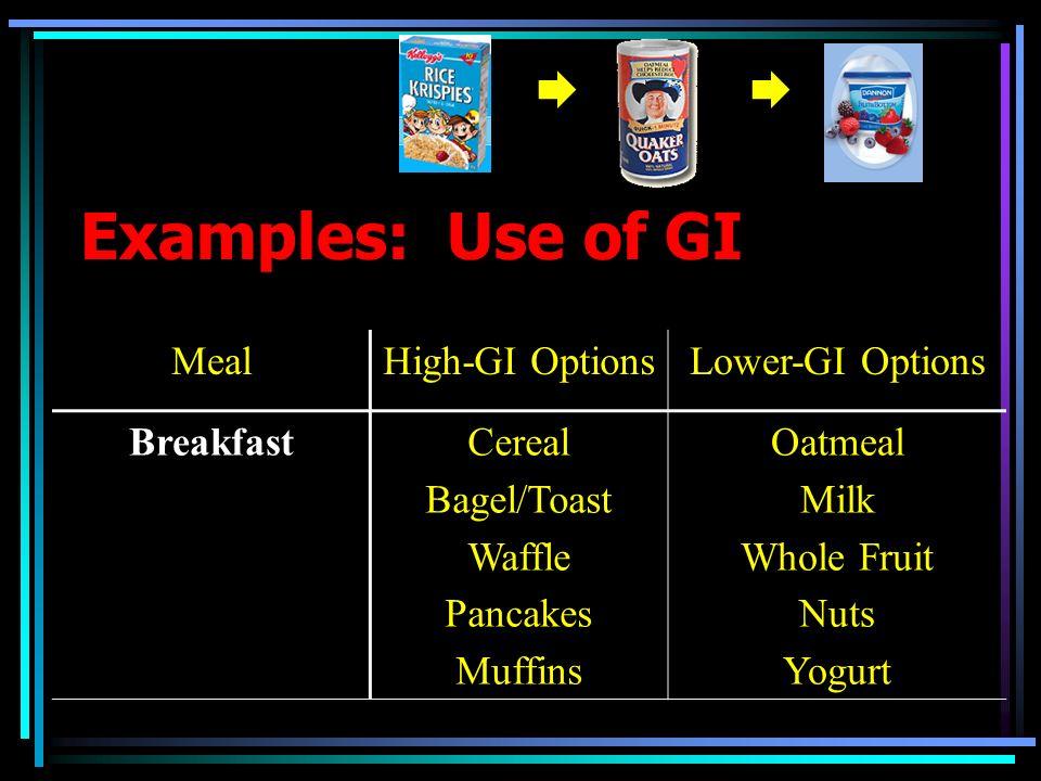 Examples: Use of GI MealHigh-GI OptionsLower-GI Options BreakfastCereal Bagel/Toast Waffle Pancakes Muffins Oatmeal Milk Whole Fruit Nuts Yogurt