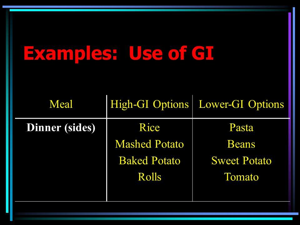 Examples: Use of GI MealHigh-GI OptionsLower-GI Options Dinner (sides)Rice Mashed Potato Baked Potato Rolls Pasta Beans Sweet Potato Tomato