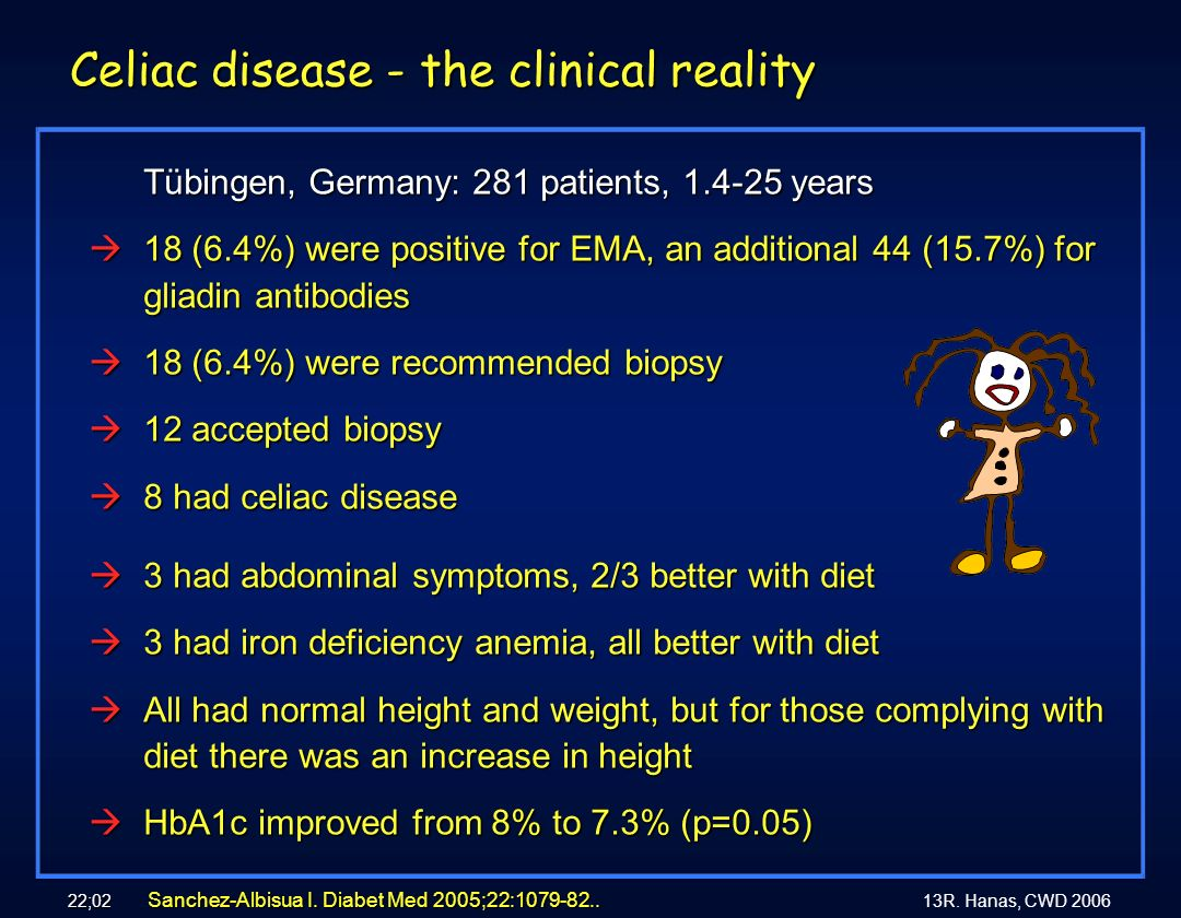 13R. Hanas, CWD 2006 22;02 Celiac disease - the clinical reality Tübingen, Germany: 281 patients, 1.4-25 years à18 (6.4%) were positive for EMA, an ad