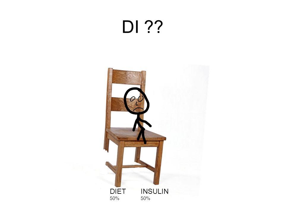 DI ?? DIET 50% INSULIN 50%