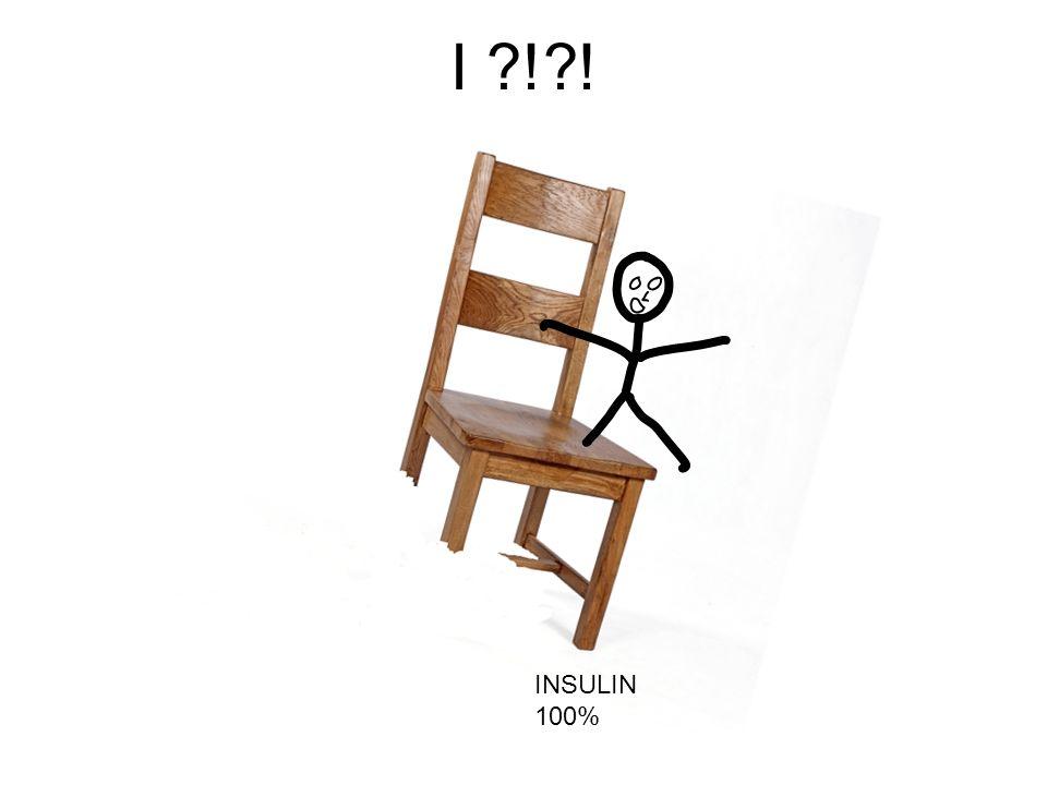 I ?!?! INSULIN 100%