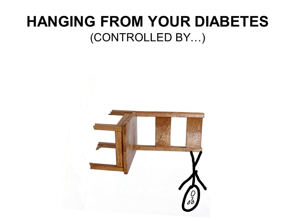 HANGING FROM YOUR DIABETES (CONTROLLED BY…)
