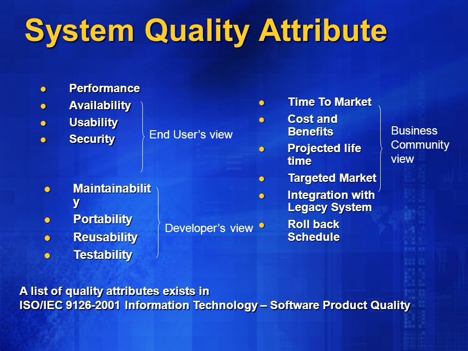 System Quality Attribute Performance Performance Availability Availability Usability Usability Security Security Maintainabilit y Maintainabilit y Portability Portability Reusability Reusability Testability Testability End Users view Developers view Time To Market Time To Market Cost and Benefits Cost and Benefits Projected life time Projected life time Targeted Market Targeted Market Integration with Legacy System Integration with Legacy System Roll back Schedule Roll back Schedule Business Community view A list of quality attributes exists in ISO/IEC 9126-2001 Information Technology – Software Product Quality