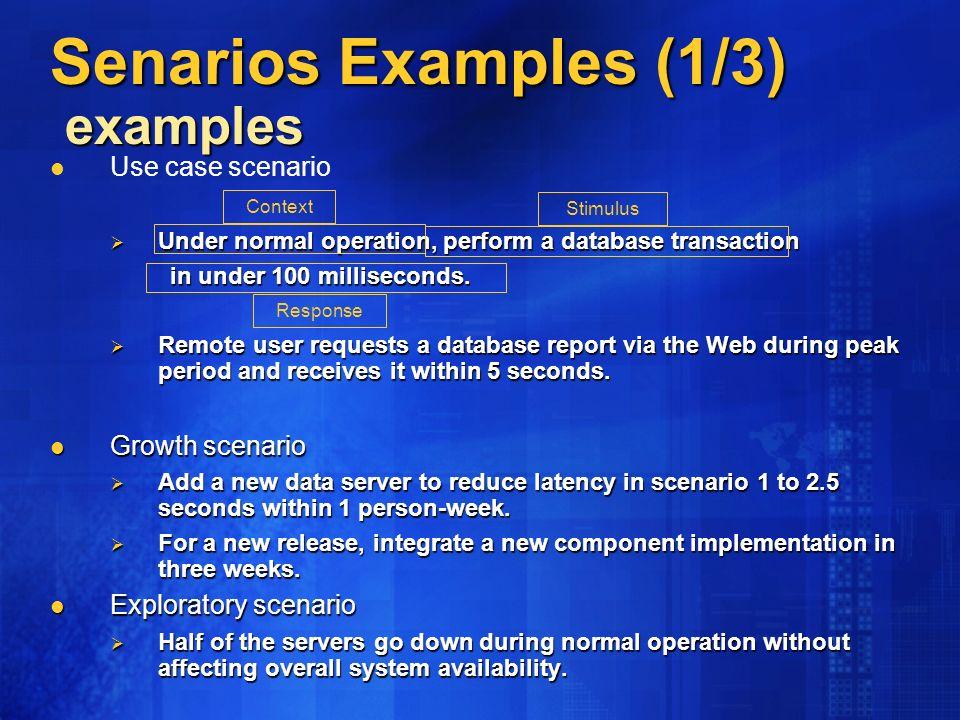 Senarios Examples (1/3) examples Use case scenario Under normal operation, perform a database transaction Under normal operation, perform a database transaction in under 100 milliseconds.