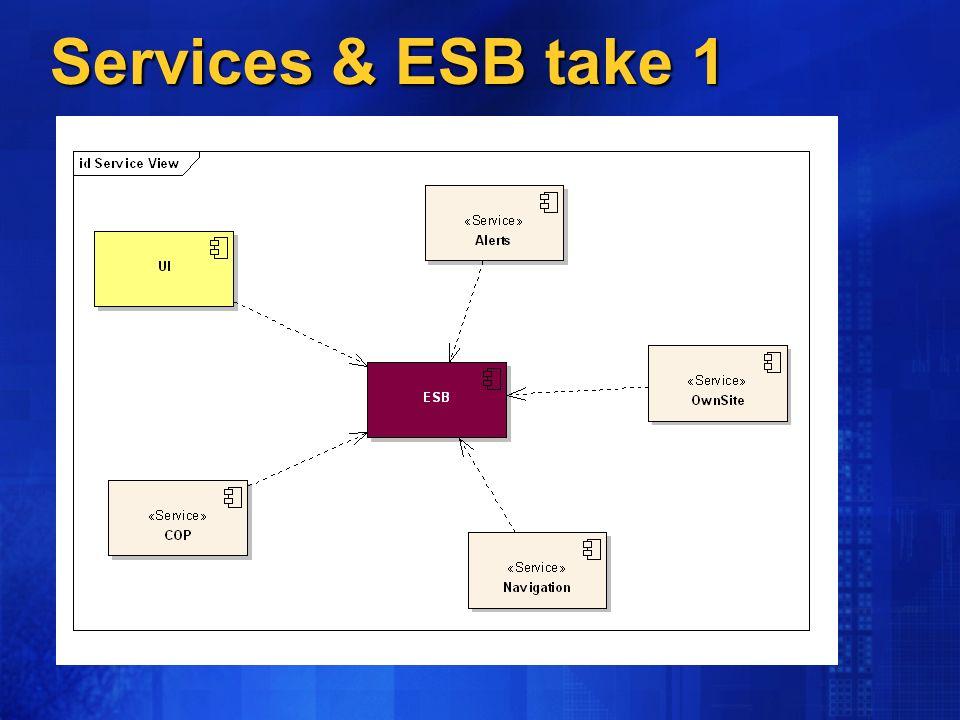Services & ESB take 1