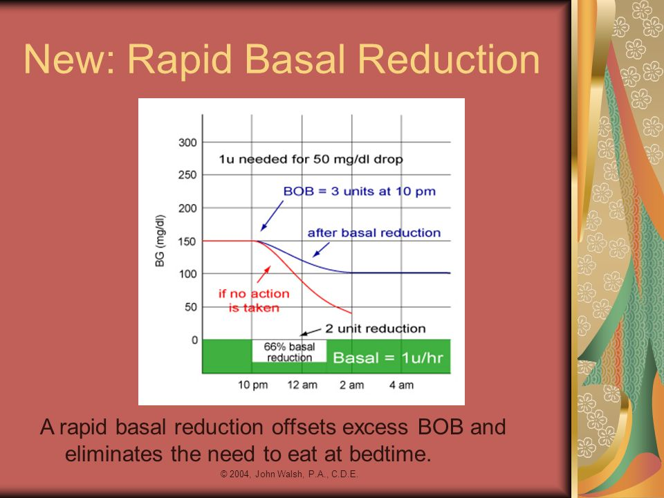 © 2004, John Walsh, P.A., C.D.E. New: Rapid Basal Reduction A rapid basal reduction offsets excess BOB and eliminates the need to eat at bedtime.