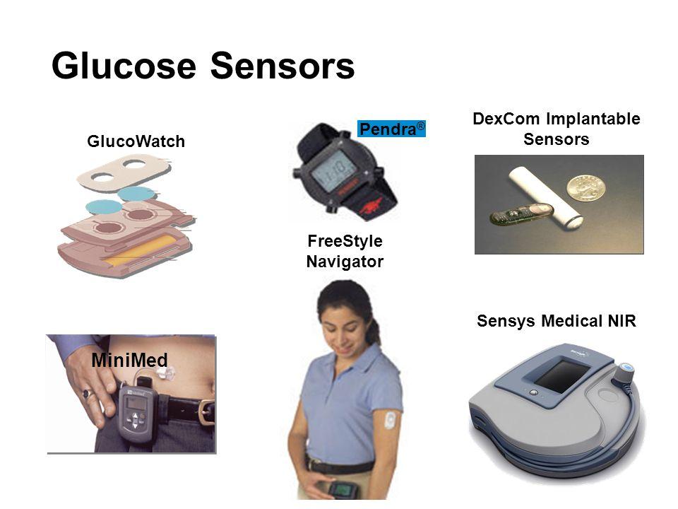 Glucose Sensors MiniMed GlucoWatch Sensys Medical NIR FreeStyle Navigator DexCom Implantable Sensors Pendra ®