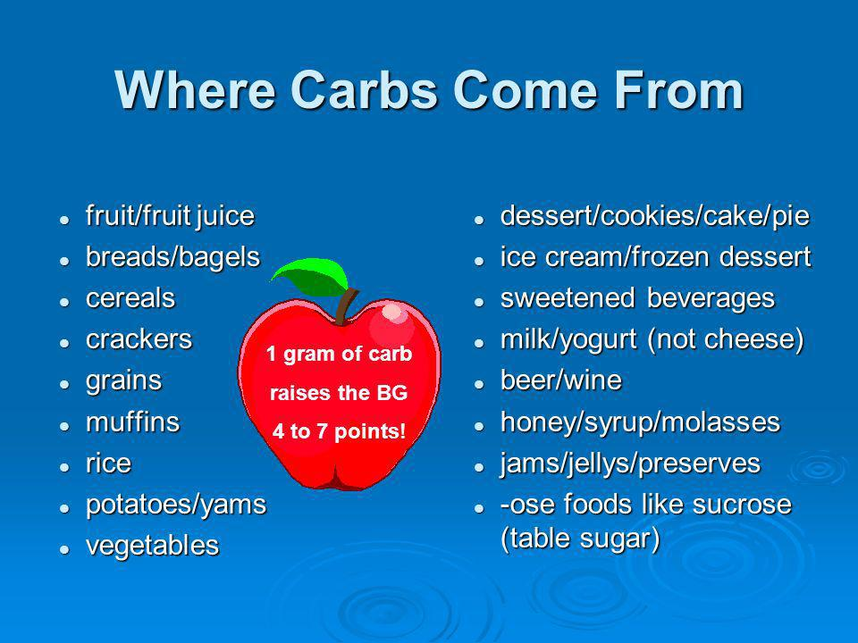 Where Carbs Come From fruit/fruit juice fruit/fruit juice breads/bagels breads/bagels cereals cereals crackers crackers grains grains muffins muffins