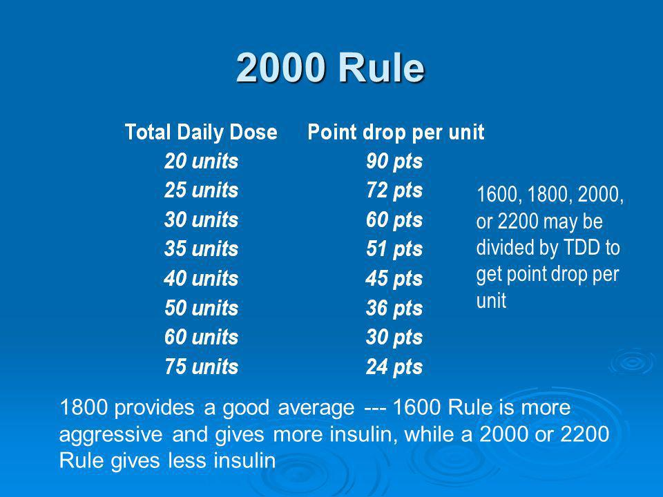 2000 Rule 1600, 1800, 2000, or 2200 may be divided by TDD to get point drop per unit 1800 provides a good average --- 1600 Rule is more aggressive and