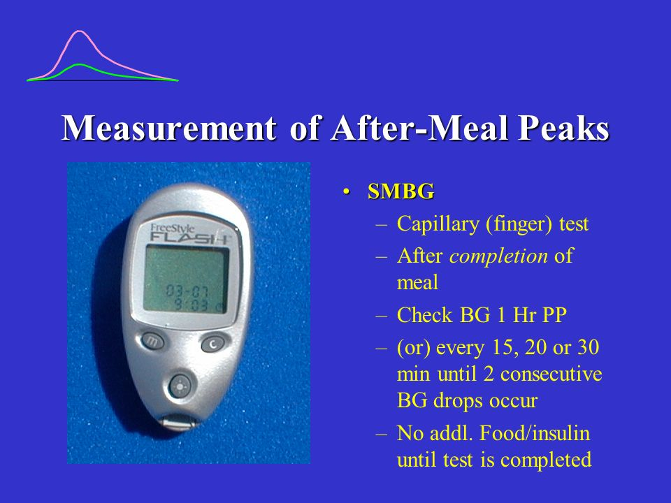 Measurement of After-Meal Peaks SMBGSMBG –Capillary (finger) test –After completion of meal –Check BG 1 Hr PP –(or) every 15, 20 or 30 min until 2 consecutive BG drops occur –No addl.