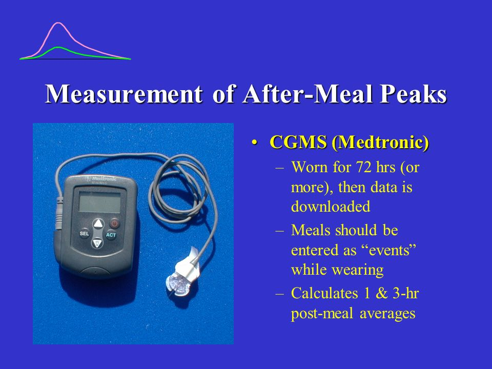 Measurement of After-Meal Peaks CGMS (Medtronic)CGMS (Medtronic) –Worn for 72 hrs (or more), then data is downloaded –Meals should be entered as events while wearing –Calculates 1 & 3-hr post-meal averages
