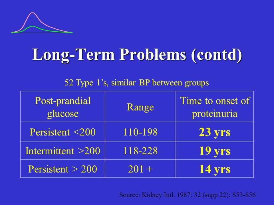 Long-Term Problems (contd) 22-yr CVD Mortality Risk by Baseline post-challenge glucose Source: Chicago Heart Study, Lowe et al, Diabetes Care, 1997; 20: 163-170.