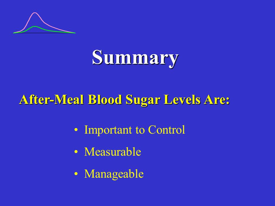 Summary After-Meal Blood Sugar Levels Are: Important to Control Measurable Manageable